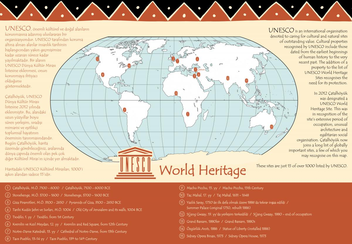 These sites are just 15 of over 1000 listed by UNESCO.